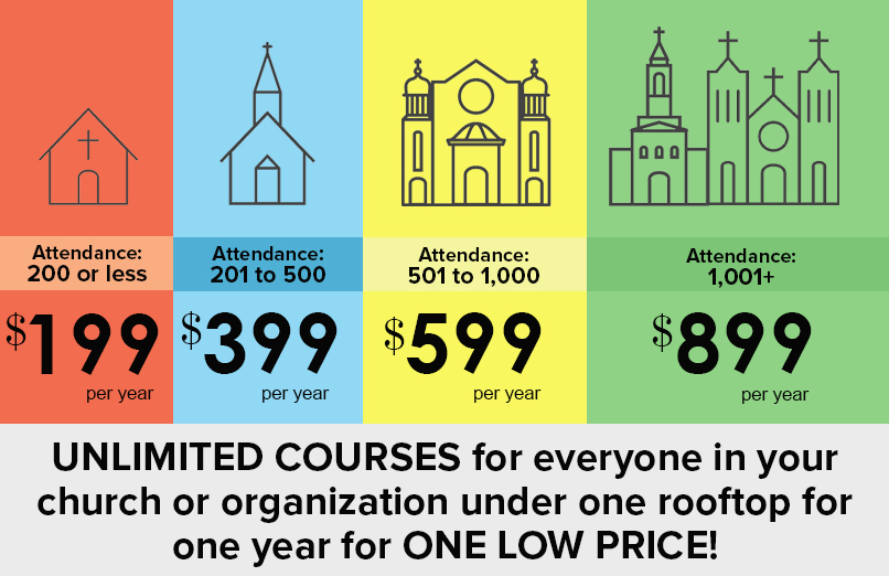Pricing for online courses